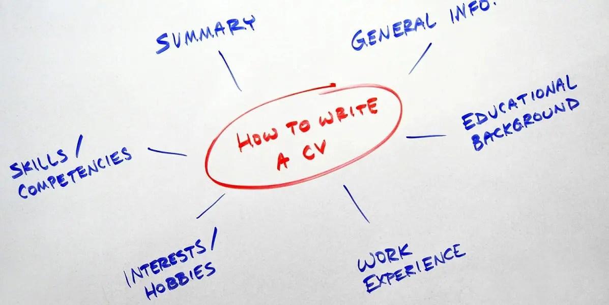Curriculum Vitae Writing Tips