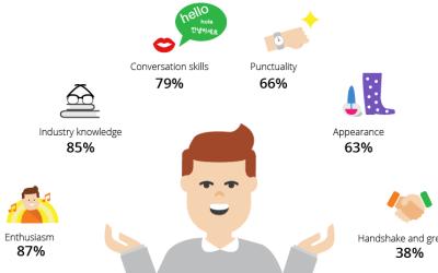 Jobvite Infographic: 2015 Recruiter Nation Survey