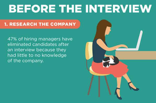 job tips - Jolivibramusic