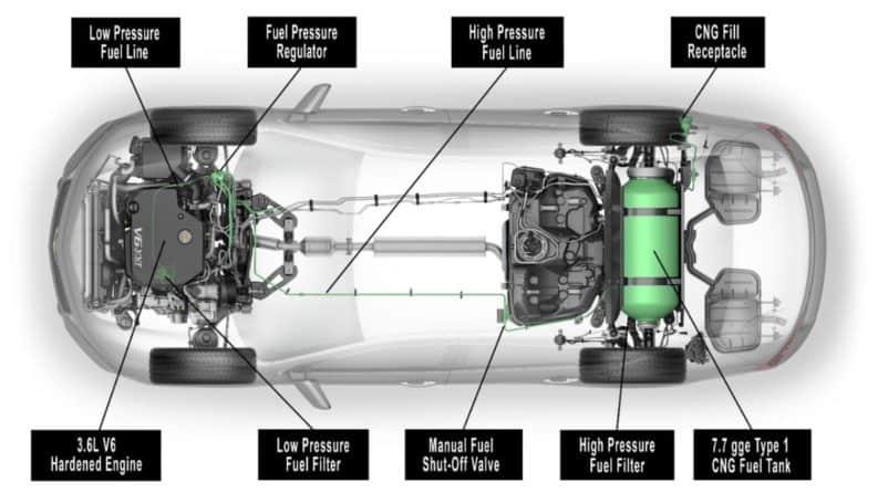 lpg engine diagram