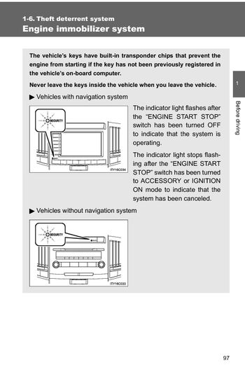 2011 Toyota Land Cruiser - Theft Deterrent System - PDF Manual (6 Pages)