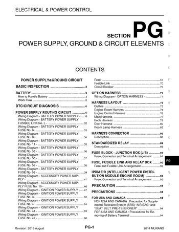 2014 Nissan Murano - Power Supply, Ground  Circuit Elements