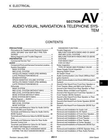 2004 Nissan Quest - Audio Visual System (Section AV) - PDF Manual