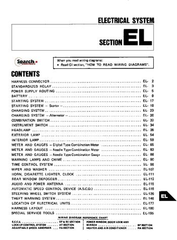 1988 Nissan 300ZX - Electrical System (Section EL) - PDF Manual (196