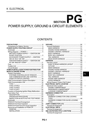 Nissan Quest Fuse Diagram Index listing of wiring diagrams
