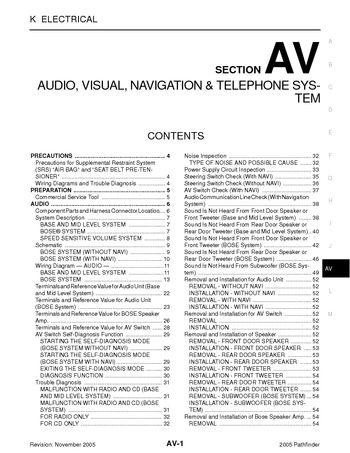 2005 Nissan Pathfinder - Audio Visual System (Section AV) - PDF