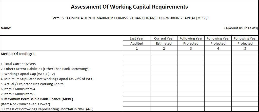 CMA Data \u2013 Basic Concepts \u2013 CArocked - format of working capital