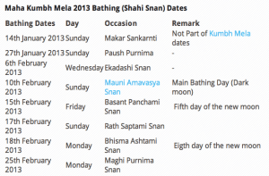 Kumbh Mela 2013 Bathing Dates
