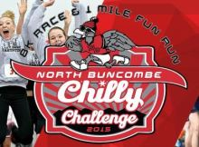 2015 Chilly Challenge