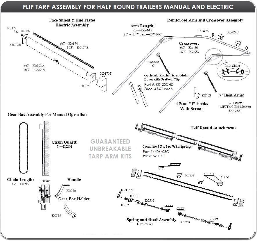 electric tarp wiring diagram
