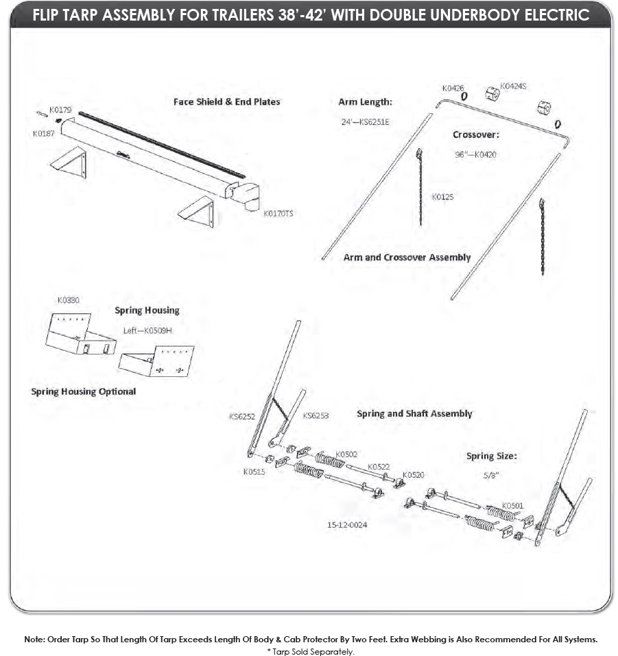 wiring model railroad accessories