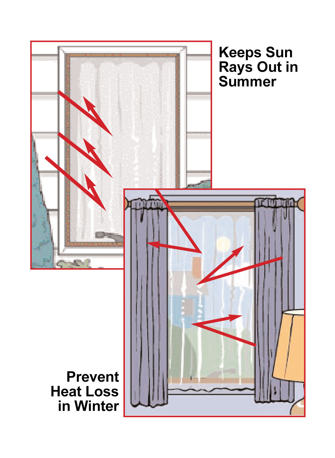 Window Coverings To Keep Heat Out Solar Curtains