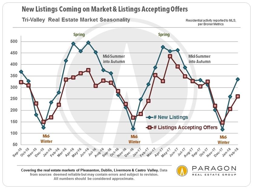 Tri-Valley Real Estate Prices  Trends Carolyn Gwynn A Business