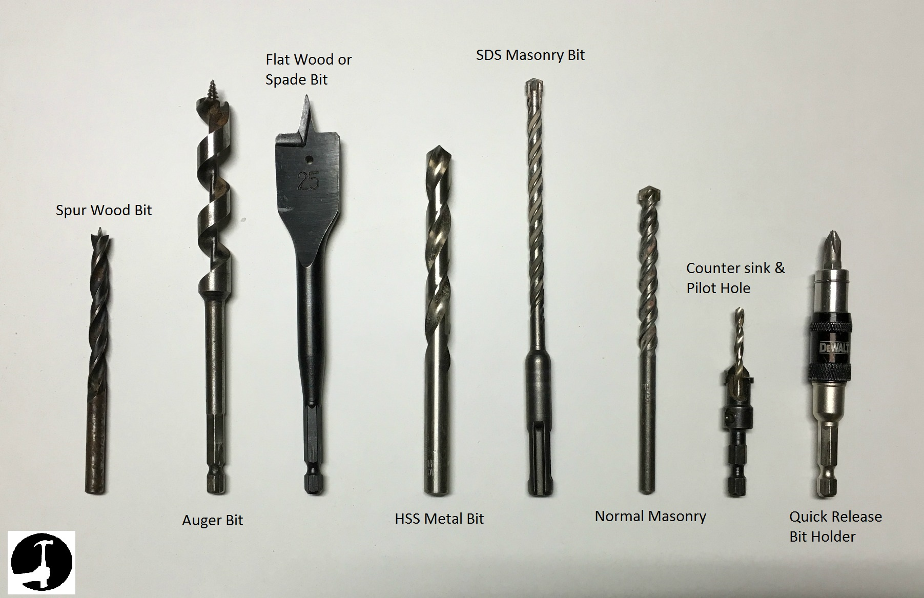 Beste Boormachine The Best Drill Bits And Types To Use