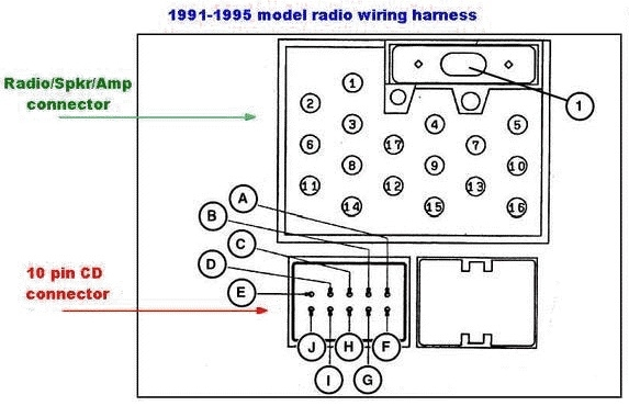 Wiring Diagram For Bmw Business Cd Along With Bmw Radio Wiring