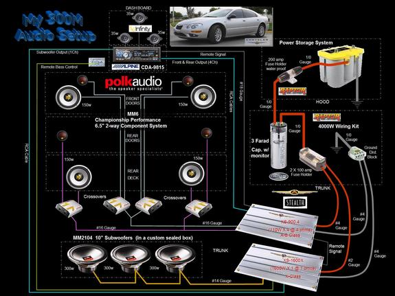 1999 Chrysler Sebring Lxi Radio Wiring Diagram - Wiring Diagram \u2022