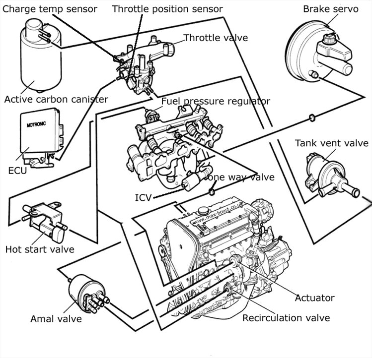 opel vivaro engine diagram