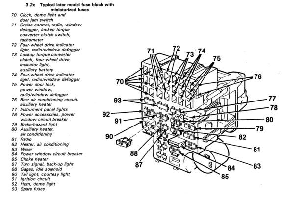 1983 gmc sierra fuse panel diagram
