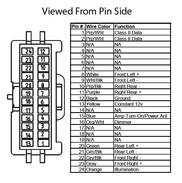 Gmc Stereo Wiring Harness - Wiring Data Diagram