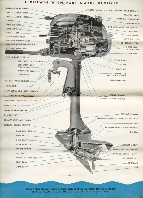 evinrude outboard engine diagram