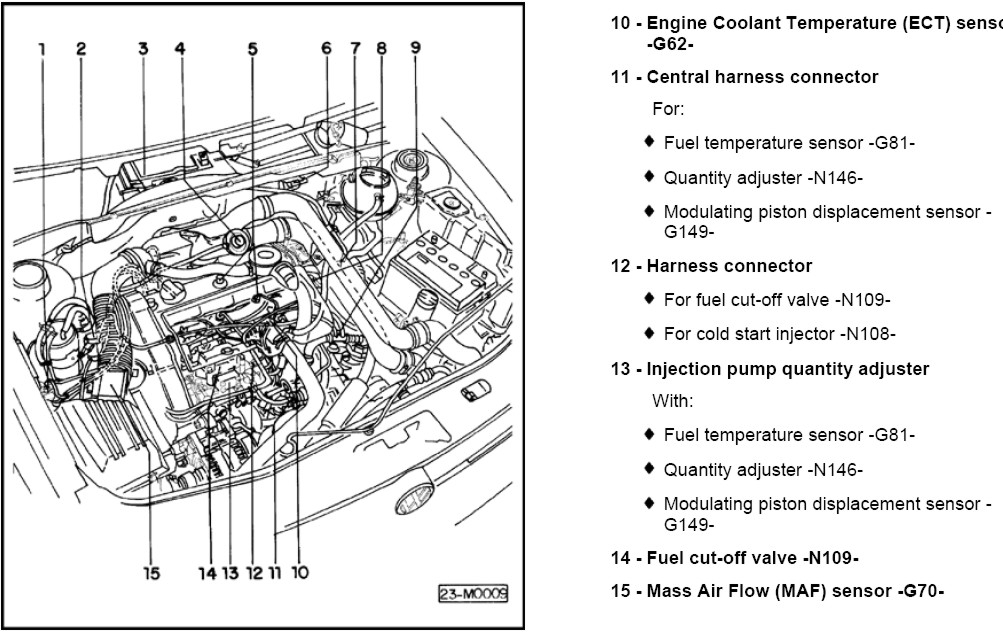 vw new beetle engine compartment diagram