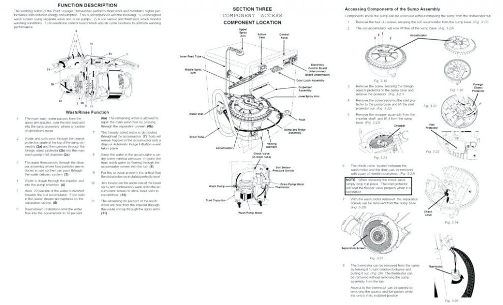 ge potscrubber dishwasher wiring diagram