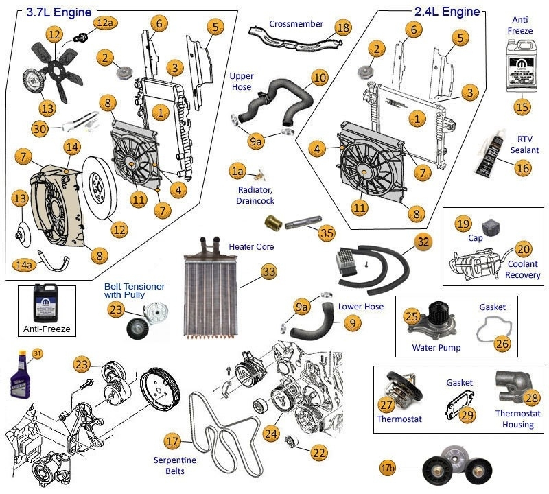 2006 jeep wiring diagram
