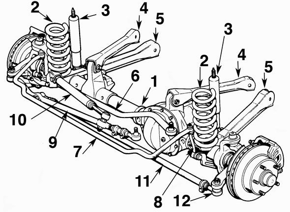 jeep tj front suspension diagram