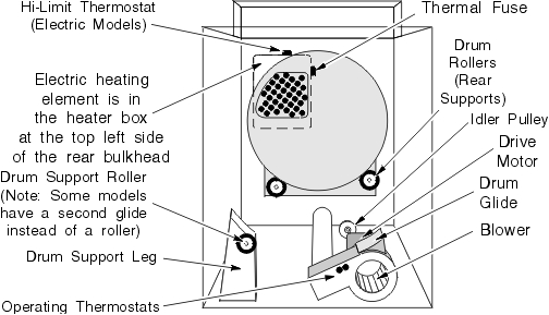 maytag gas dryer parts diagram