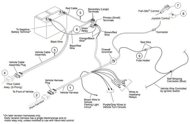 wiring diagram for fisher minute mount plow