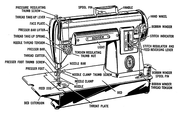 parts of the singer 301