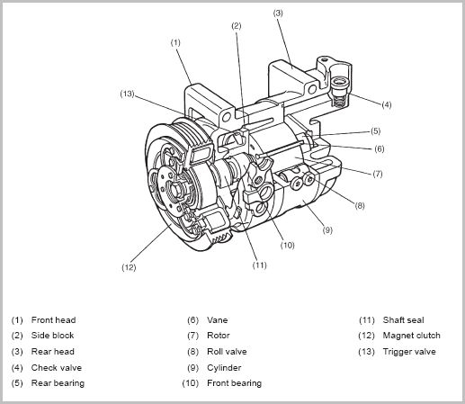 diagram of 2002 volvo engine