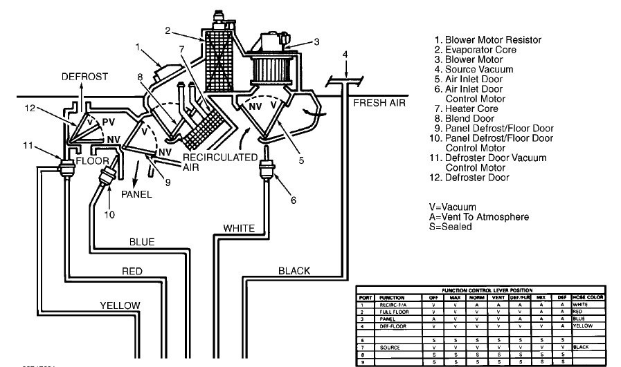 2000 cougar wiring diagram