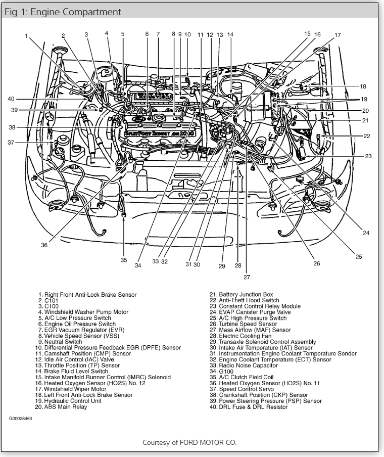 1997 ford escort ac wiring diagram