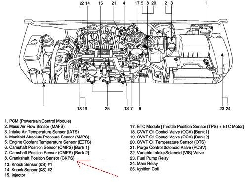 kia sorento engine diagram with description
