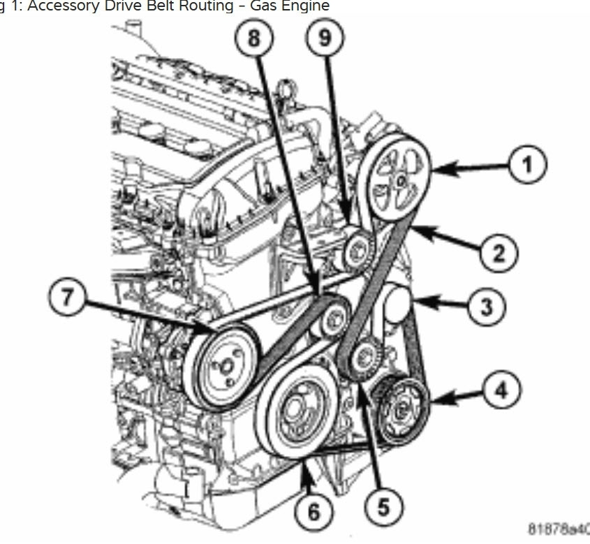 jeep patriot belt diagram