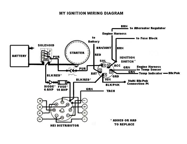wiring diagram for chevy starter