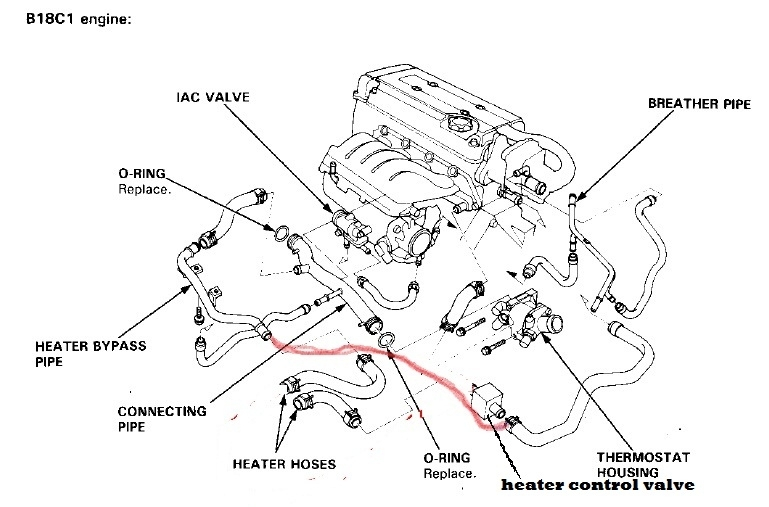 98 honda civic engine harness diagram