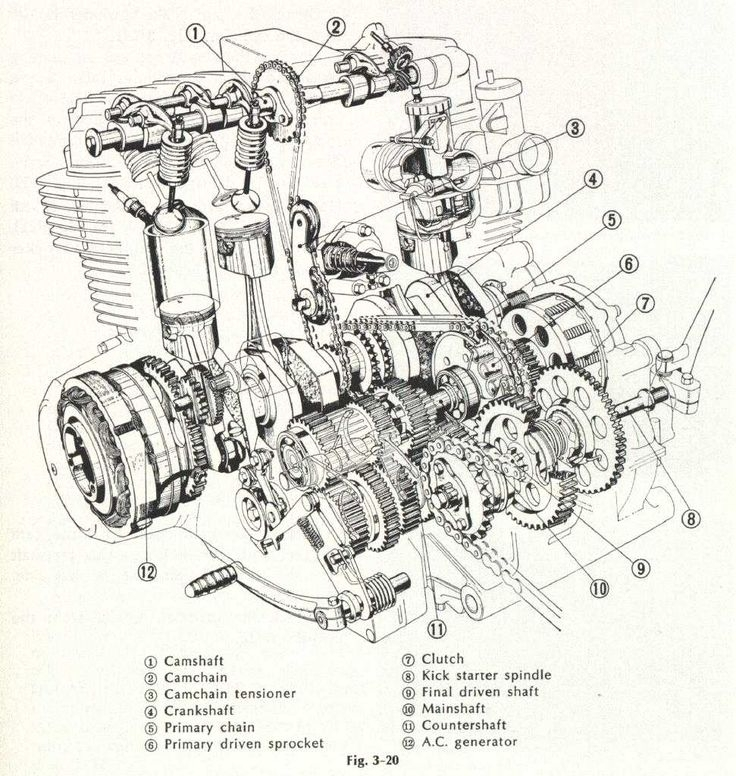motorcycle engine diagram for pinterest