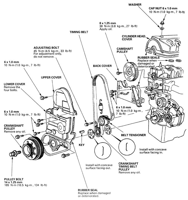 1999 civic engine diagram
