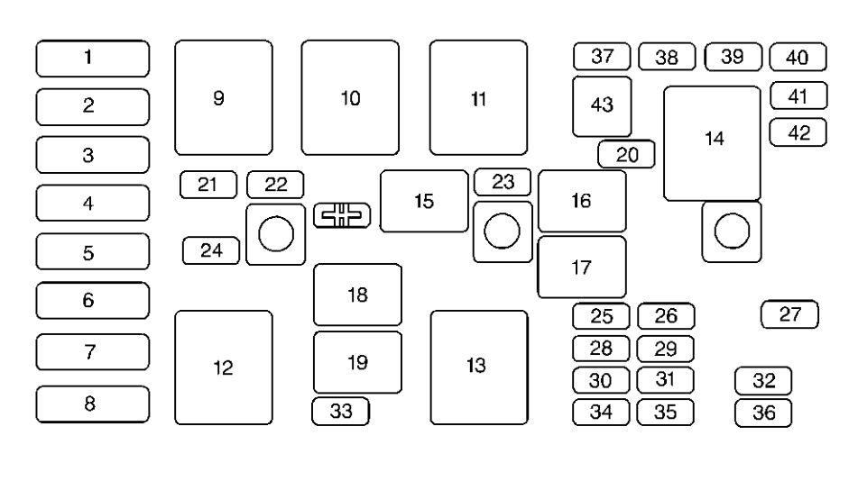 99 buick century fuse box diagram