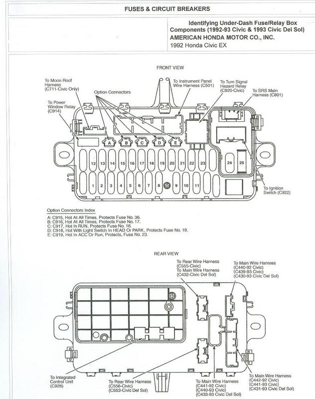 fuse box diagram civic 92 95