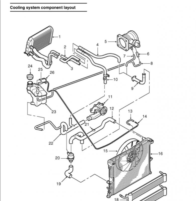 rover engine wiring diagram