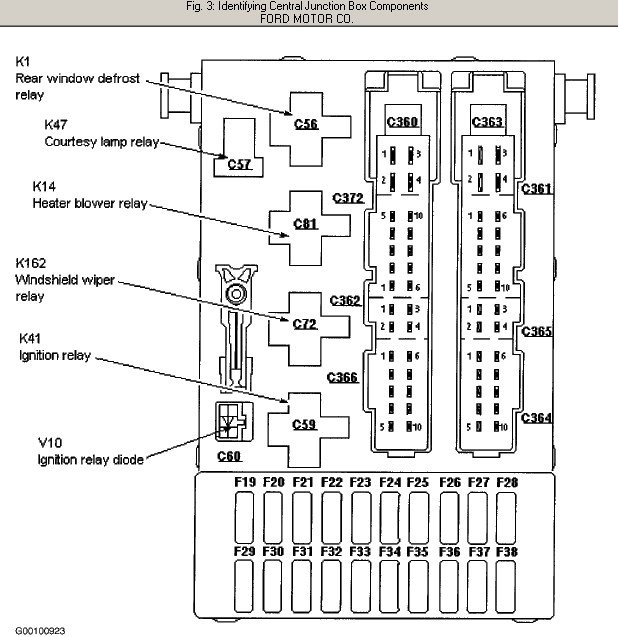1998 Contour Fuse Box Diagram