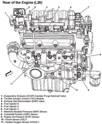 diagram of gm v6 engine