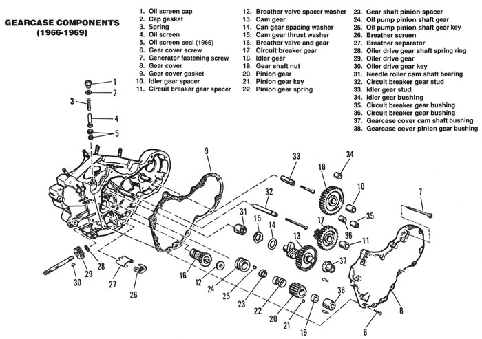 harley davidson motorcycle parts diagram