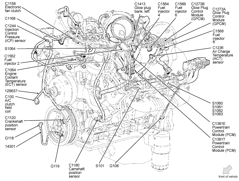 ford 4 6 litre diesel engine diagram