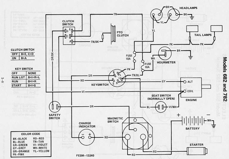 kohler courage 18 wiring diagram