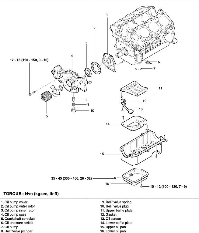 engine block diagram for 2005 kia sorento
