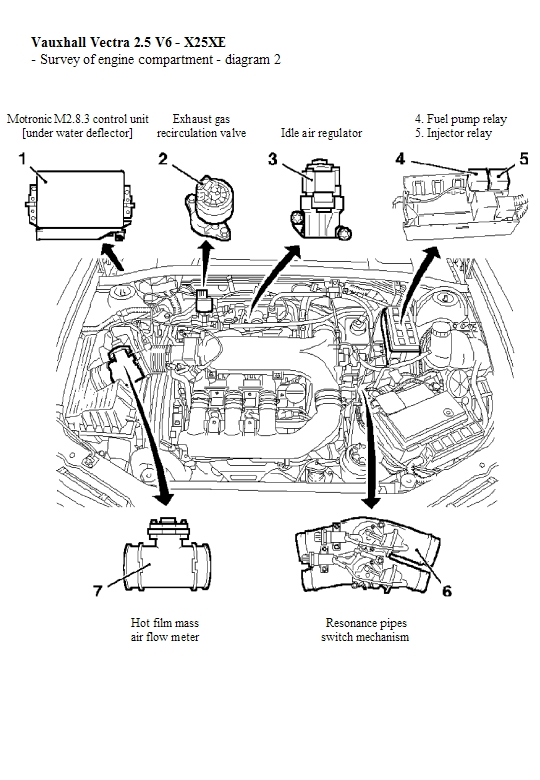vauxhall corsa 2003 engine diagram